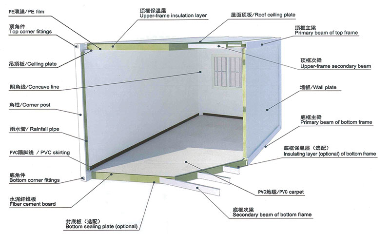 Flat packed container house structure