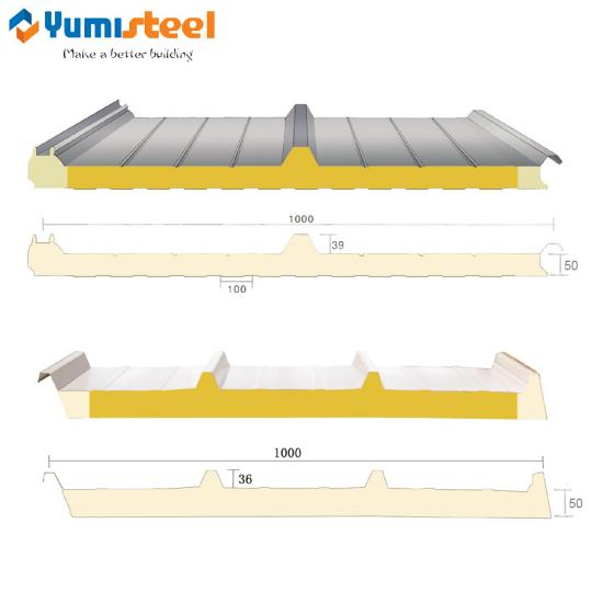 PU sealed rockwool/glass wool sandwich roof