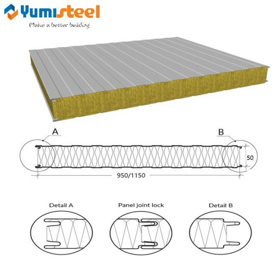 mineral wool sandwich thermal panel